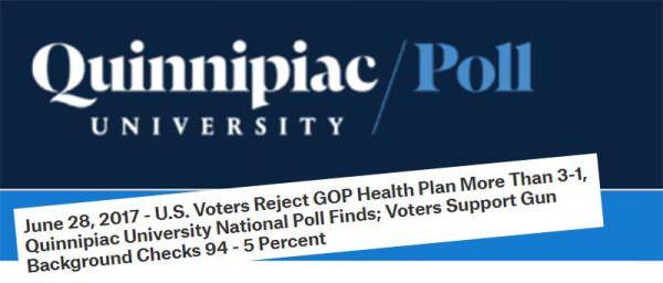 Quinnipiac's Propaganda Polls